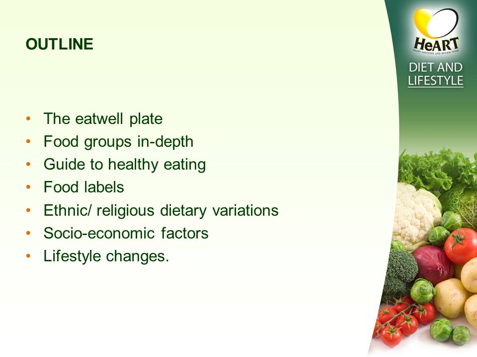 eating healthy informative outline Healthy eating workshop handouts contents 1) outline for presenters a talking points for the workshop b copy of the presentation notes that accompany the slides in the powerpoint.