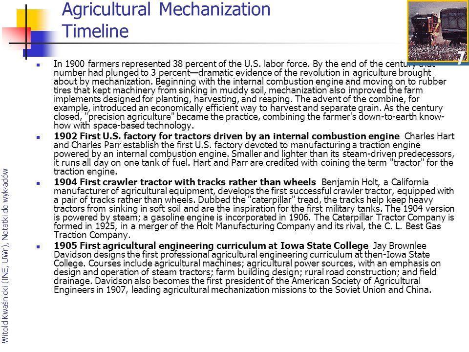 Agricultural Mechanization Timeline