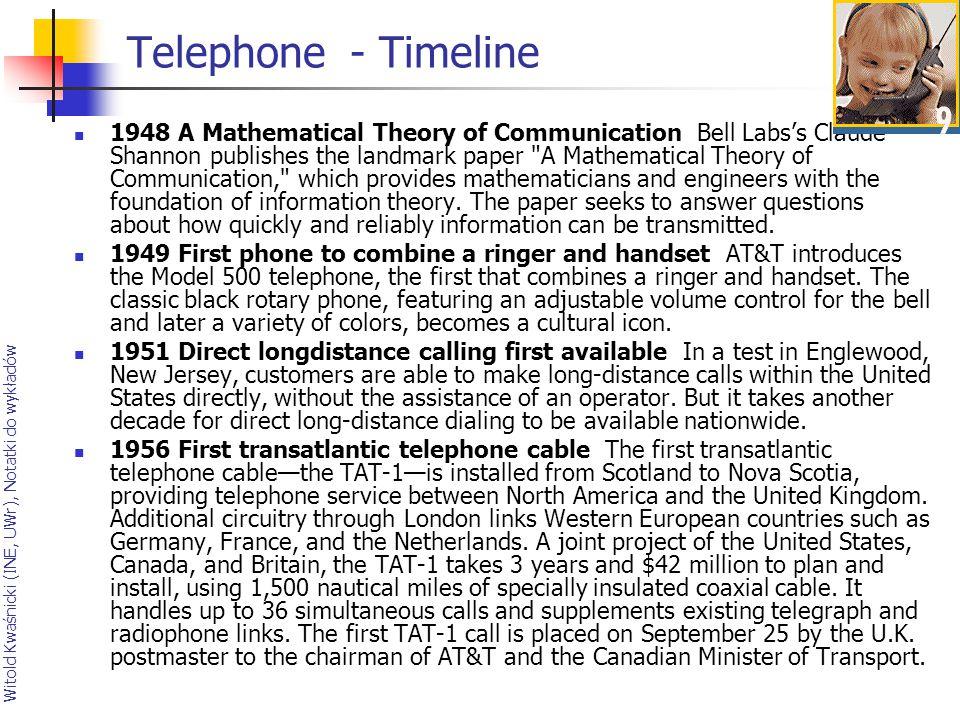Telephone - Timeline