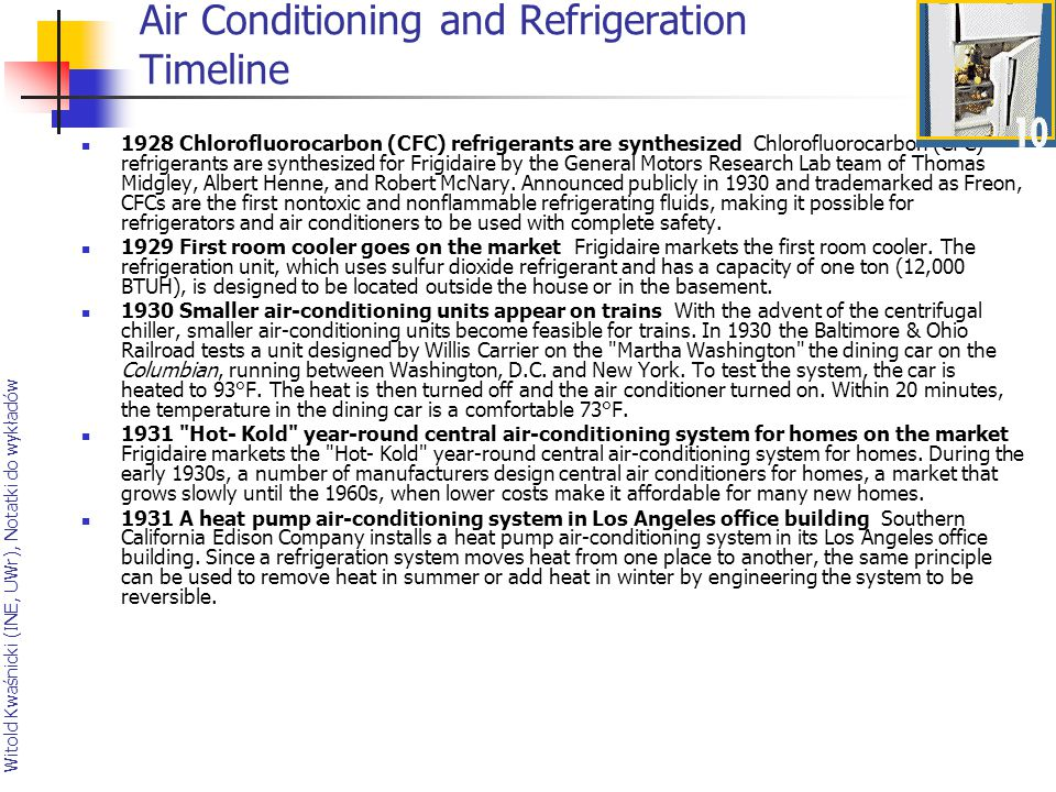 Air Conditioning and Refrigeration Timeline