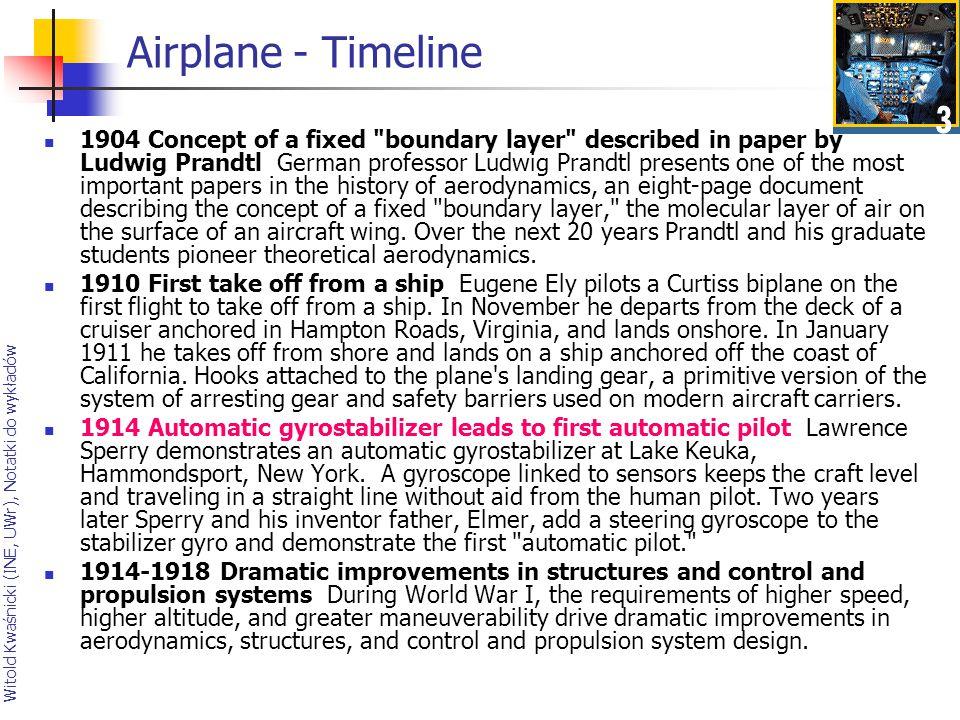 Airplane - Timeline