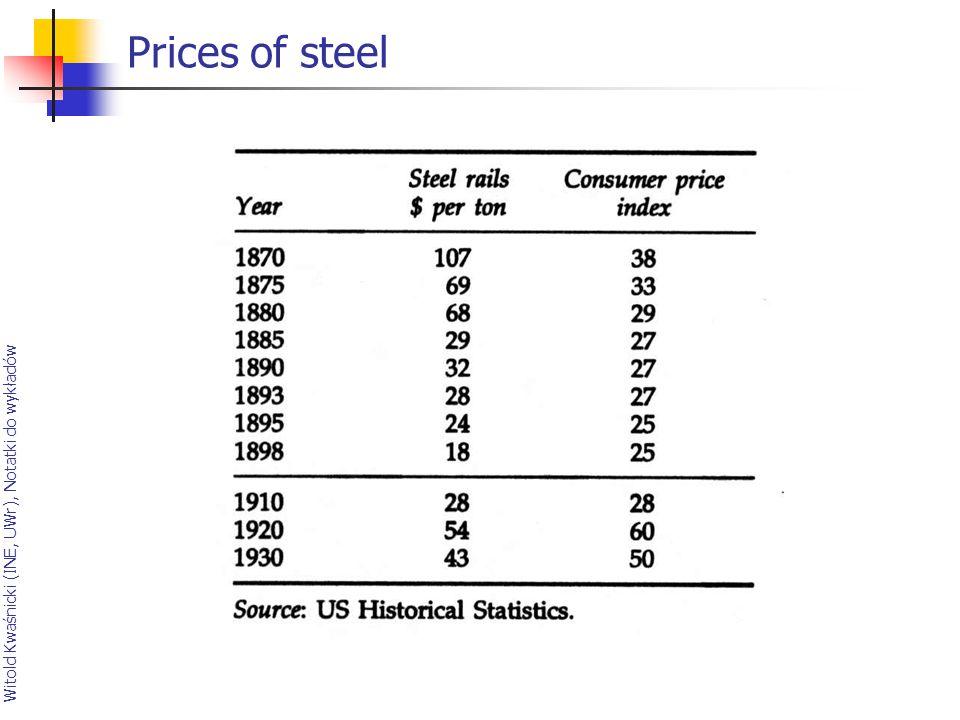 Prices of steel Witold Kwaśnicki (INE, UWr), Notatki do wykładów