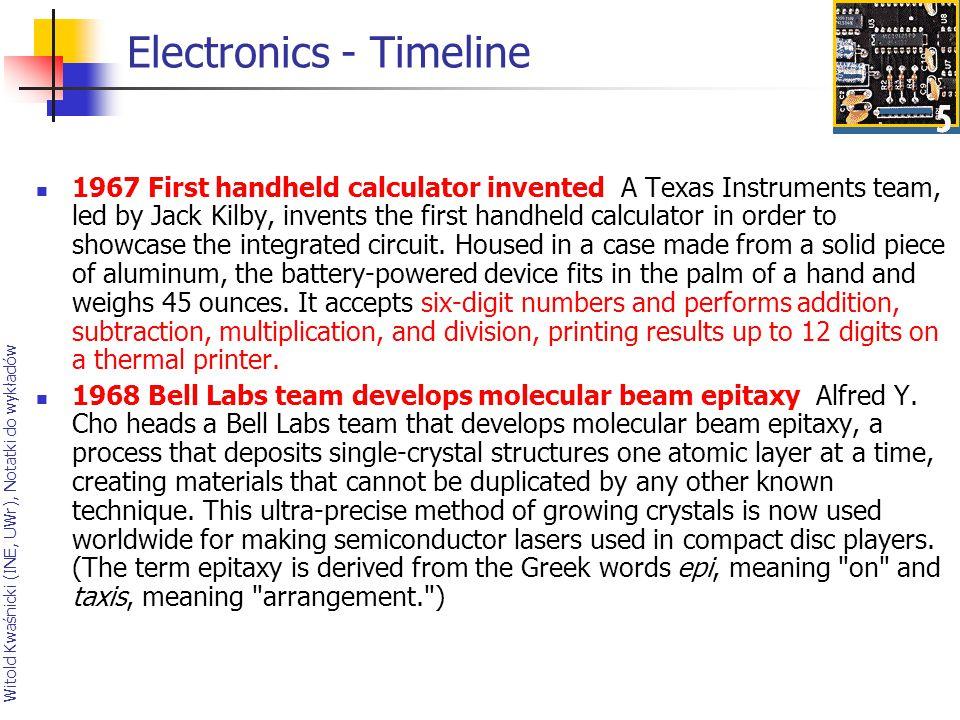 Electronics - Timeline