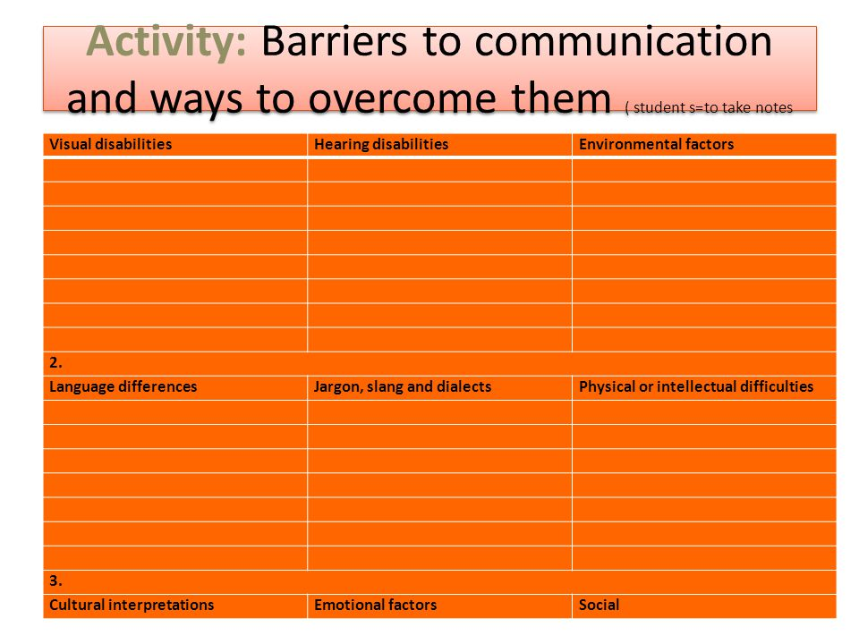task 3 barriers to communication Overcoming language barriers human trafficking survivors speak many different  languages the ability to communicate can be a significant barrier when a task.