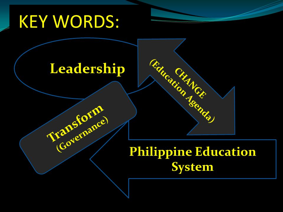 philippine agenda education Philippine agenda put into the public eye the many struggles of poor students from far-flung provinces because of this, i realize how important education is for filipino student like me because truly, it is the only major key to success and the only thing that cannot be stolen from me by anybody.