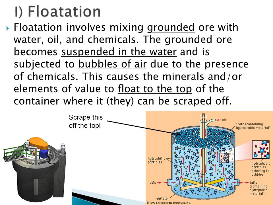 copper ii chloride and iron iii real life applications