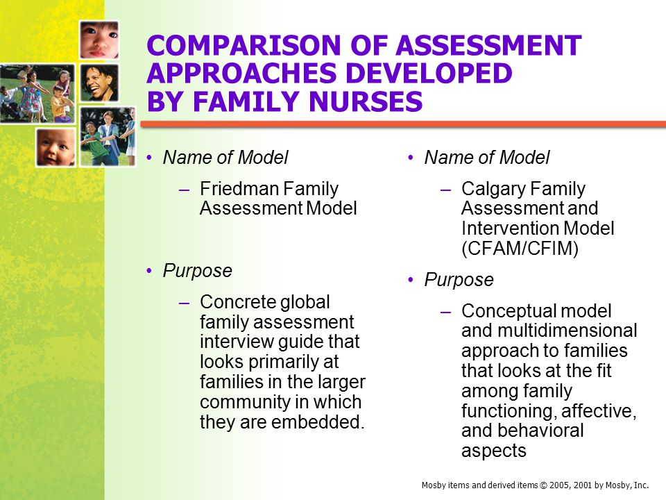 the calgary family unit test model