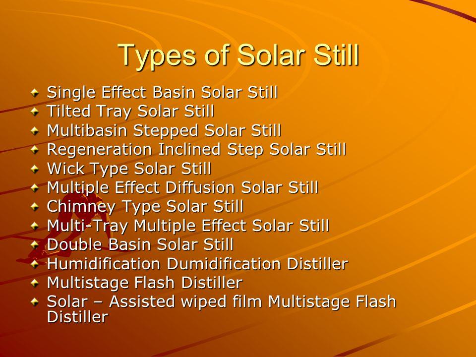 Solar Desalination Ppt Download