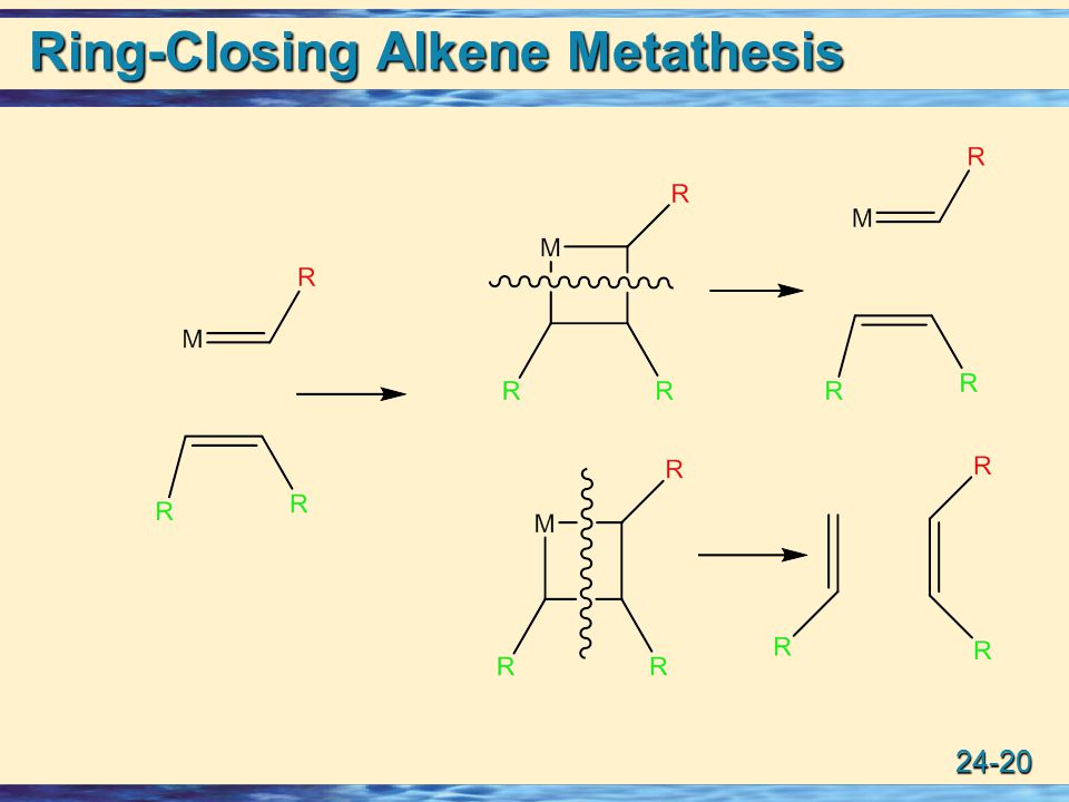 Ring Closing Metathesis Ppt