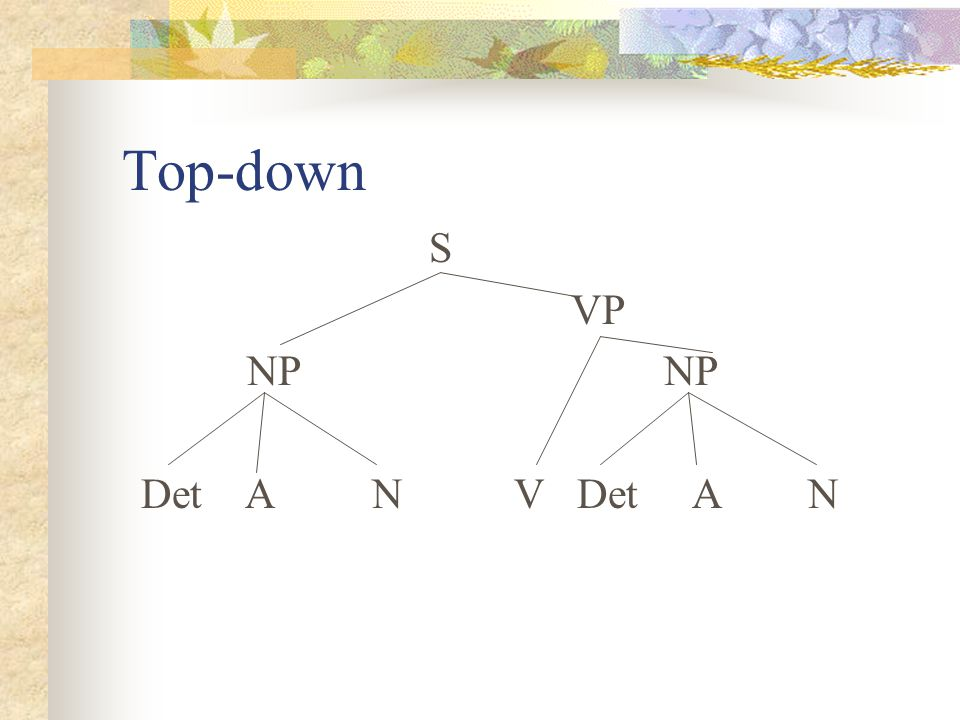 Top-down S. VP. NP NP.