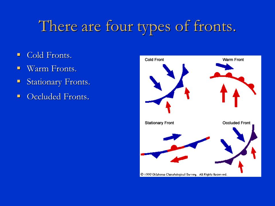 There are four types of fronts.