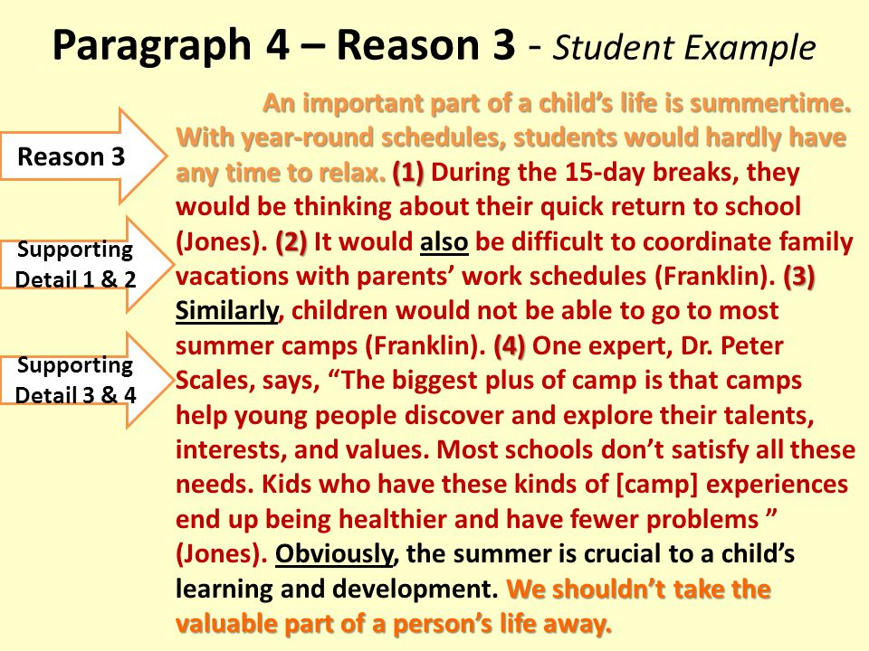 understand child and young person development 3 essay Play is so important to optimal child development that it has been recognized at what point a young person may be parents who understand that.