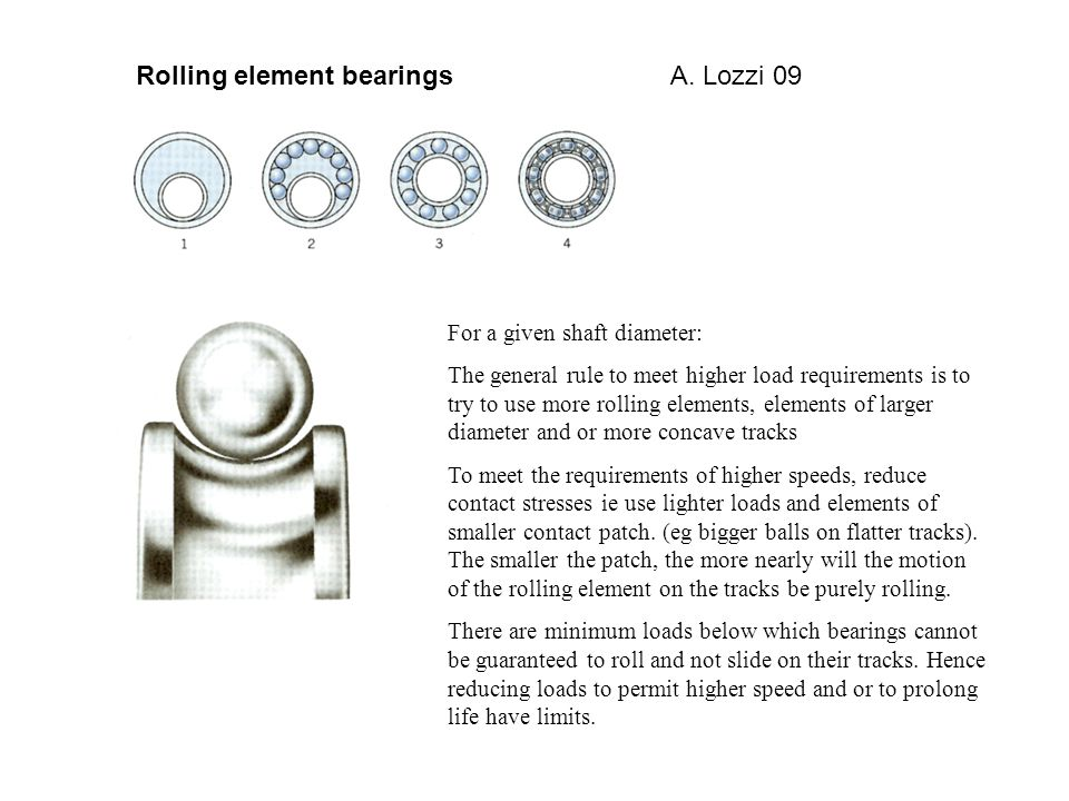 Rolling element bearings A. Lozzi 09