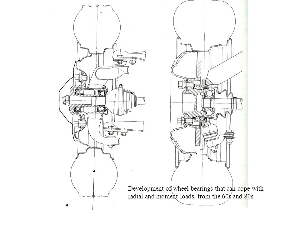 Development of wheel bearings that can cope with radial and moment loads, from the 60s and 80s