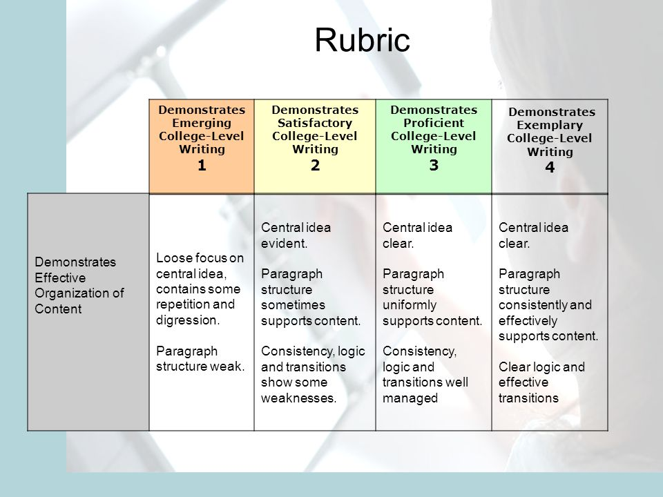writing assignment rubric college Standards-based scoring rubric for grade 10 xiii part i: personal writing [conveying the occasion might be as dull as the clichéd first writing assignment of the new school year: college and career readiness: writing | level 10 assignment 1.