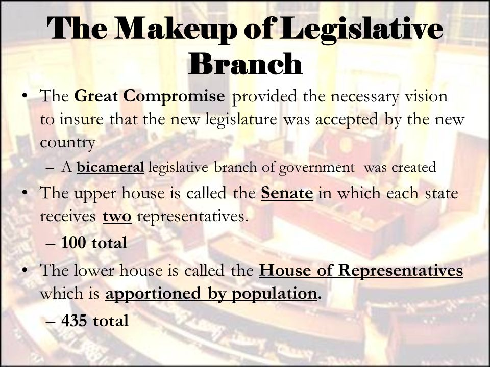 Current senate makeup