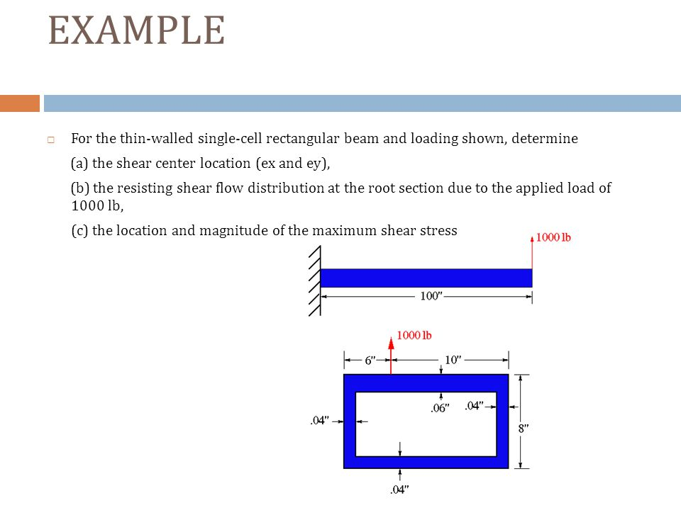 how to find shear within beam