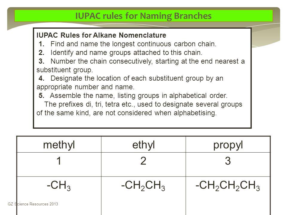 Chemistry Ncea L2 2 5 Organic Chemistry Gz Science
