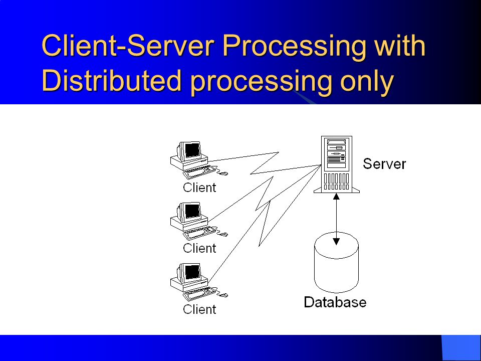 Client-Server Processing and Distributed Databases - ppt download