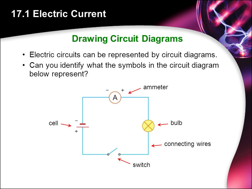 17.1+Electric+Current+Drawing+Circuit+Diagrams chapter 17 current electricity ppt download the diagram below represents a wire conductor rs positioned perpendicular at crackthecode.co