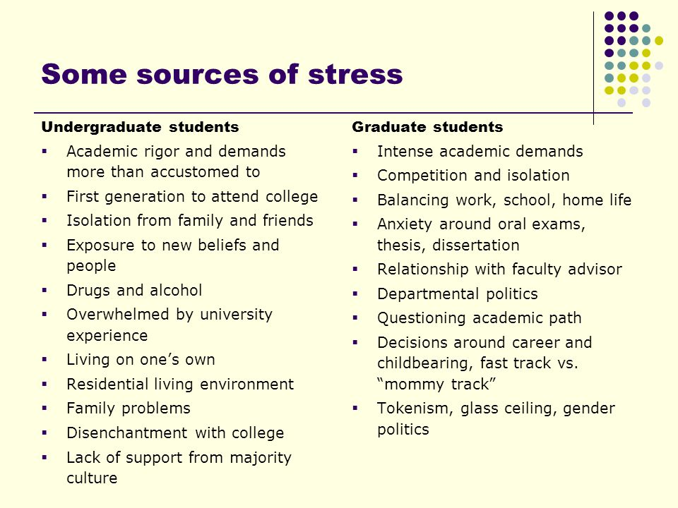 the sources of distractions on students in school To minimize this source of distraction for you and your team, consider arranging a  rota so that team members can take calls for one another they can use im to.
