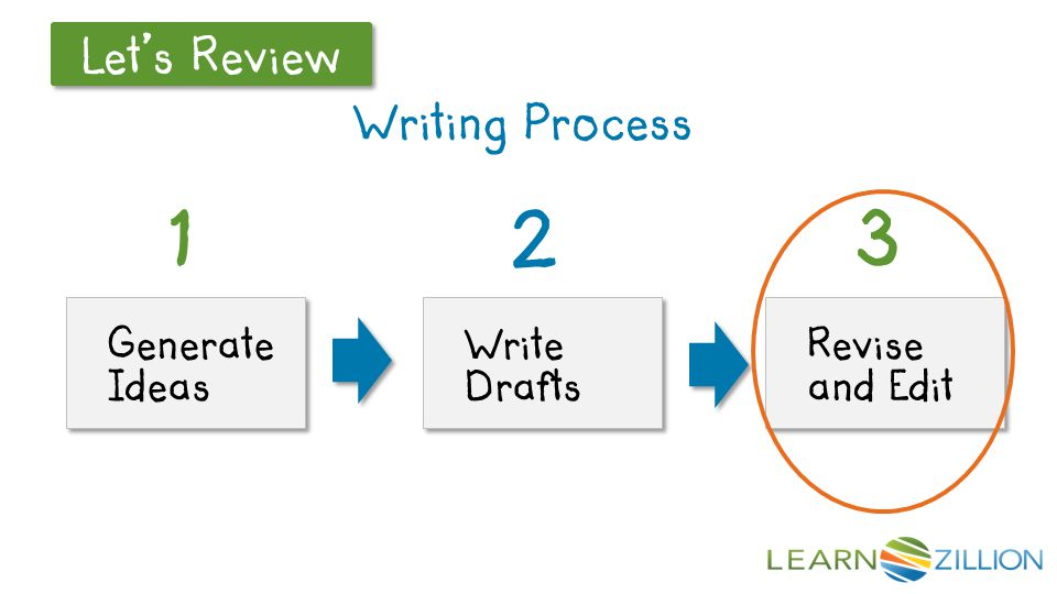 how do authors persuade their readers Persuasive writing intends to convince readers to believe in an idea and to do an  action  readers will more likely be convinced to side with the writer's position  or agree with his or her opinion if it is backed up by verifiable evidence 2.