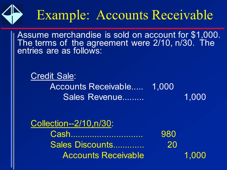 accounts receivable and cash discount Fin accounts receivable and payable view all related content  550 questions.