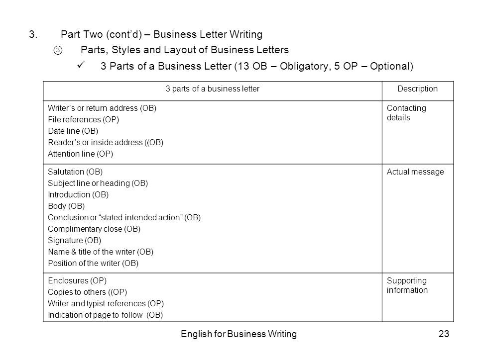 Part Two Contd Business Letter Writing