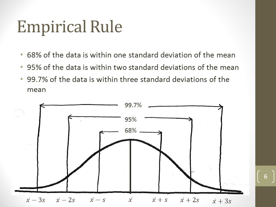 Unit 5 data analysis ppt video online download for Rule of three meaning