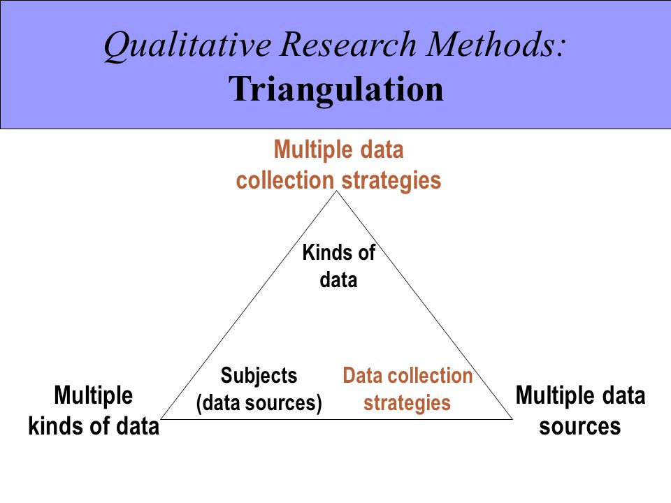 data collection strategies ii qualitative research Instruments and guidelines for qualitative fieldwork  persons interviewed using qualitative research methods will  and collection of the qualitative data in the .