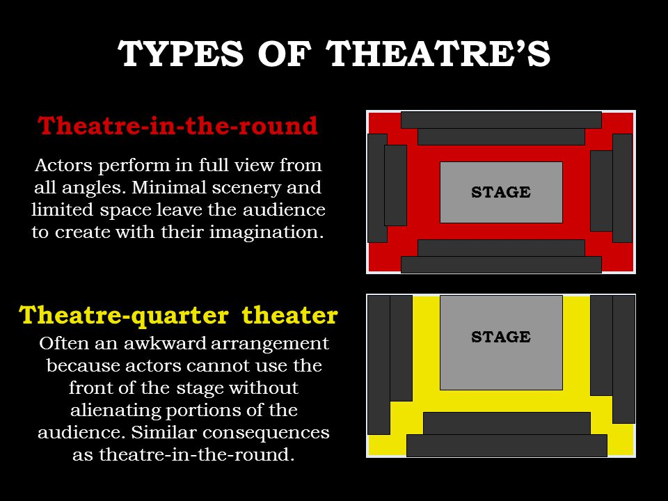 types of acting Read important information about acting auditions and different types of acting auditions find acting auditions in your local area.
