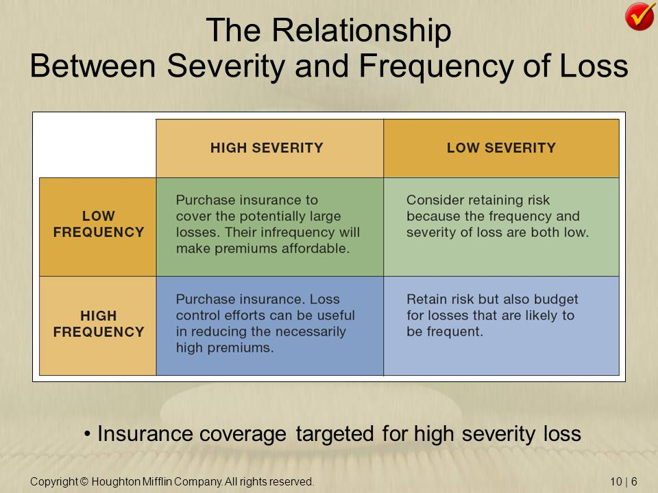 risk management process in insurance pdf