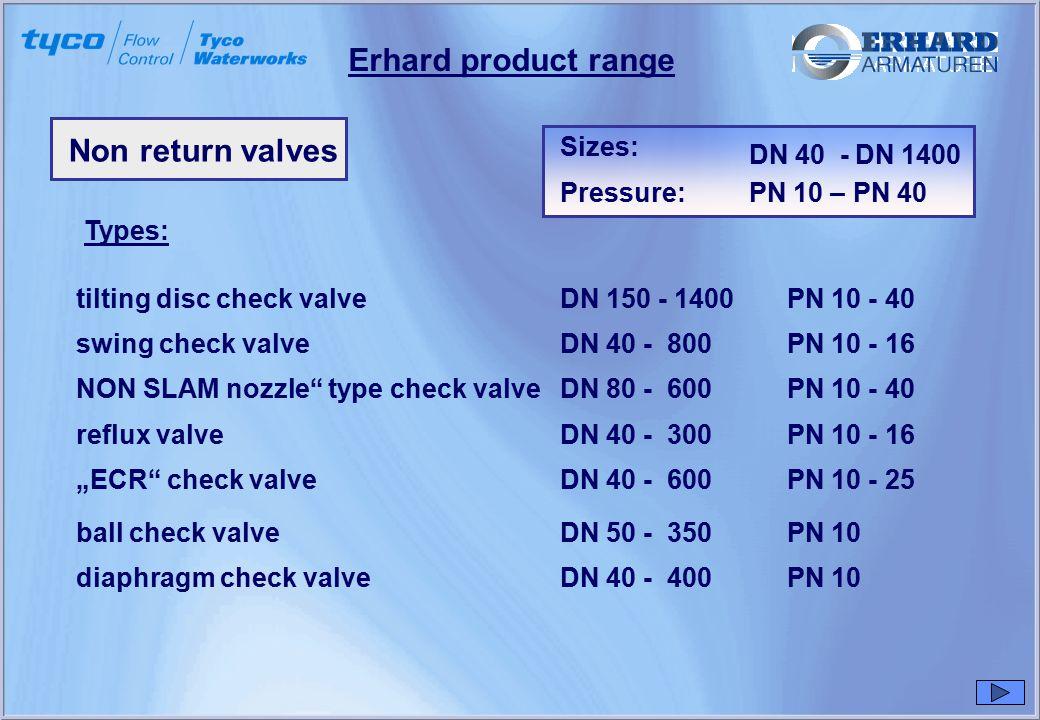Erhard product range non return valves sizes pressure ppt video erhard product range non return valves sizes pressure ccuart Choice Image
