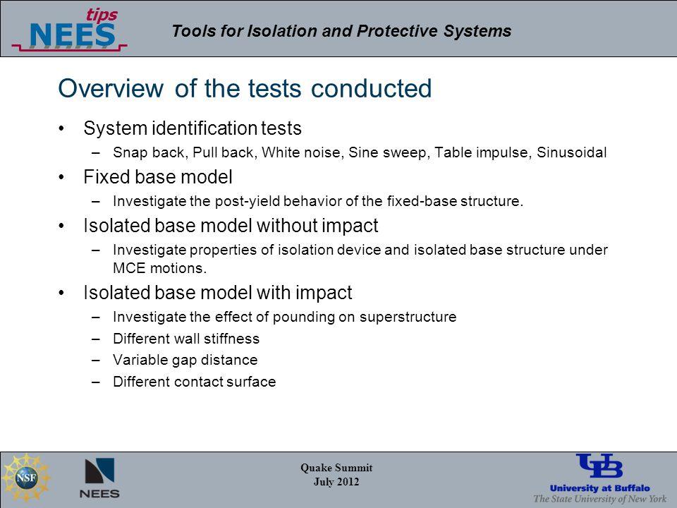 Nees Consortium Inc Operations Site Visit April 4 5 Ppt