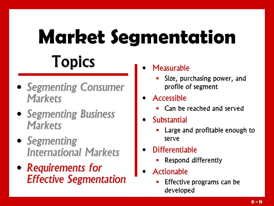Market Segmentation Examples for Retailers