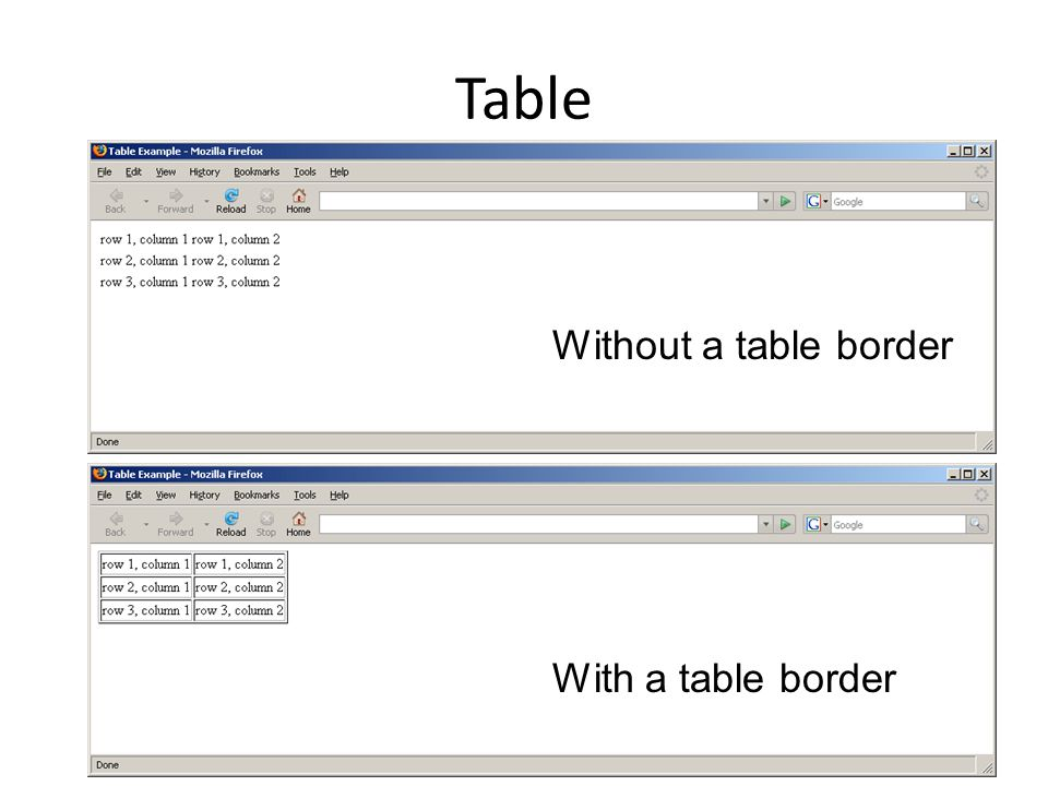 Table Without a table border With a table border