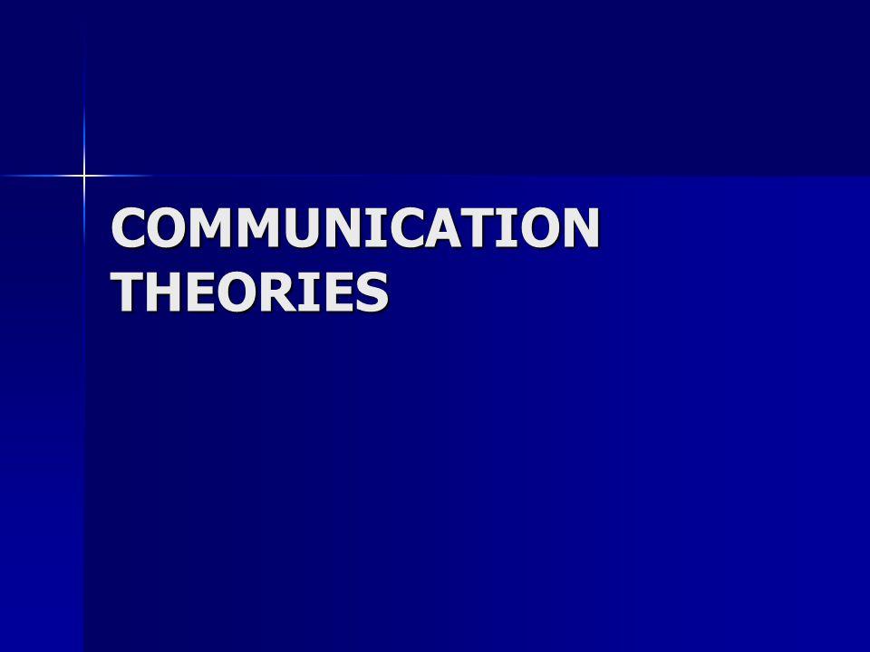 summary communication theory