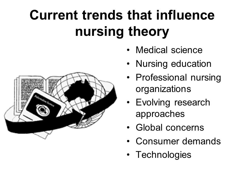 nursing theory and research relationship
