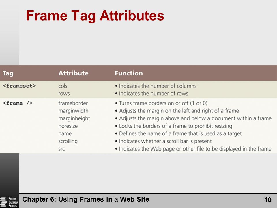 Frame Tag Attributes Chapter 6: Using Frames in a Web Site