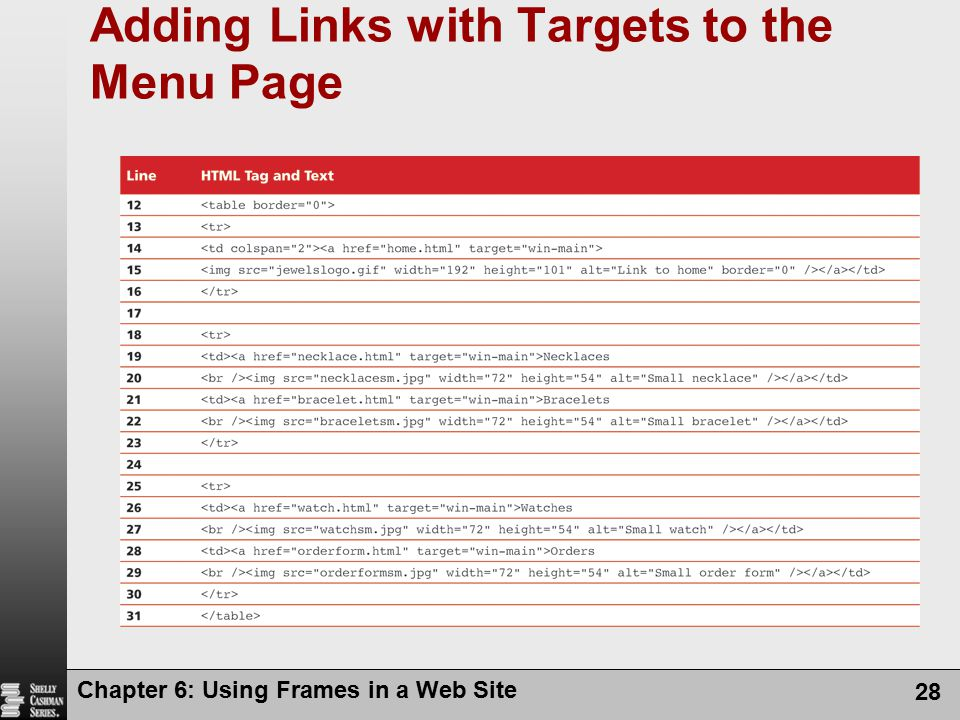 Adding Links with Targets to the Menu Page