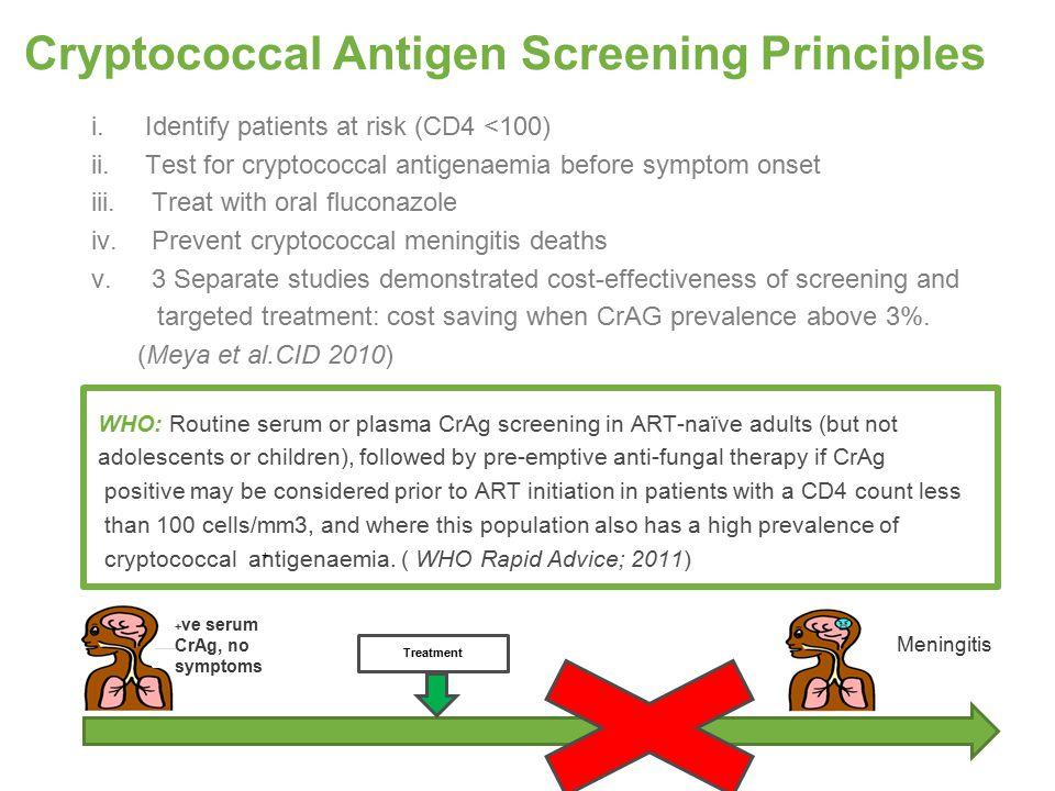 cryptococcal meningitis treatment guidelines south africa