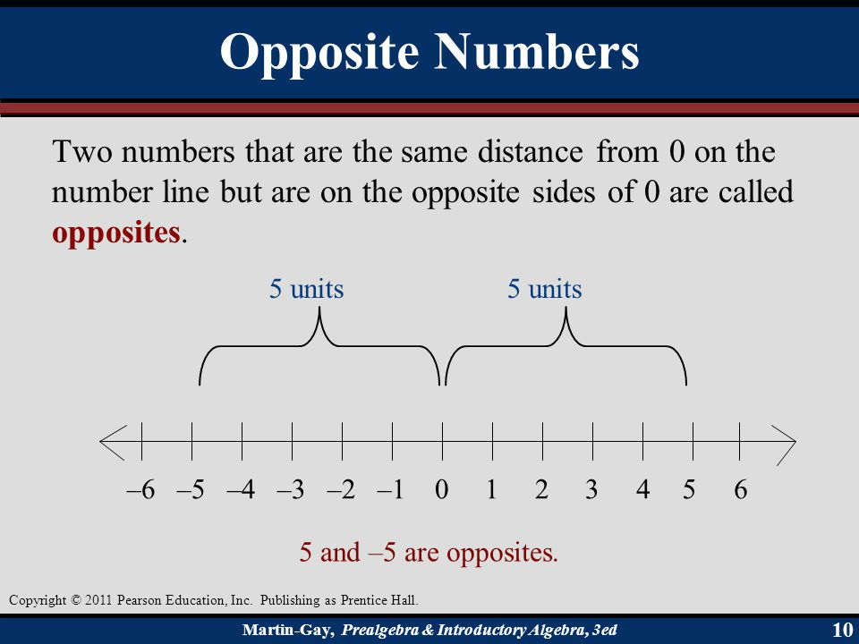 Opposite Numbers Two numbers that are the same distance from 0 on the number line but are on the opposite sides of 0 are called opposites.