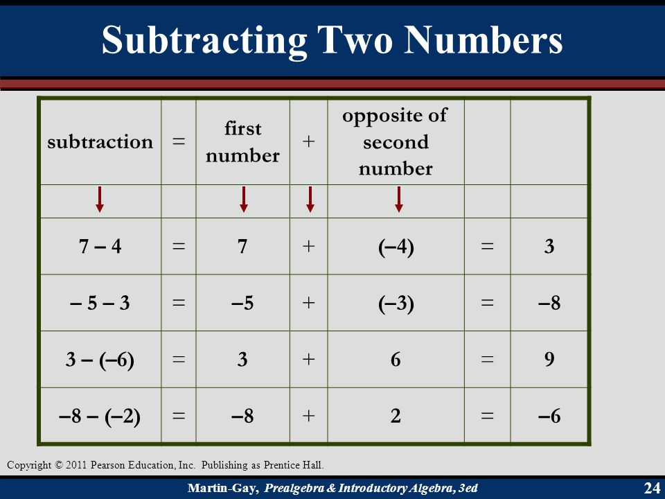 Subtracting Two Numbers