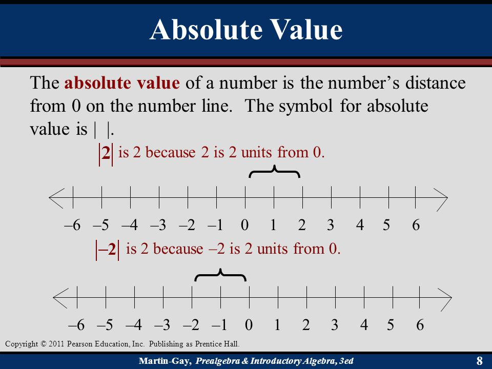 Absolute Value The absolute value of a number is the number's distance from 0 on the number line. The symbol for absolute value is | |.