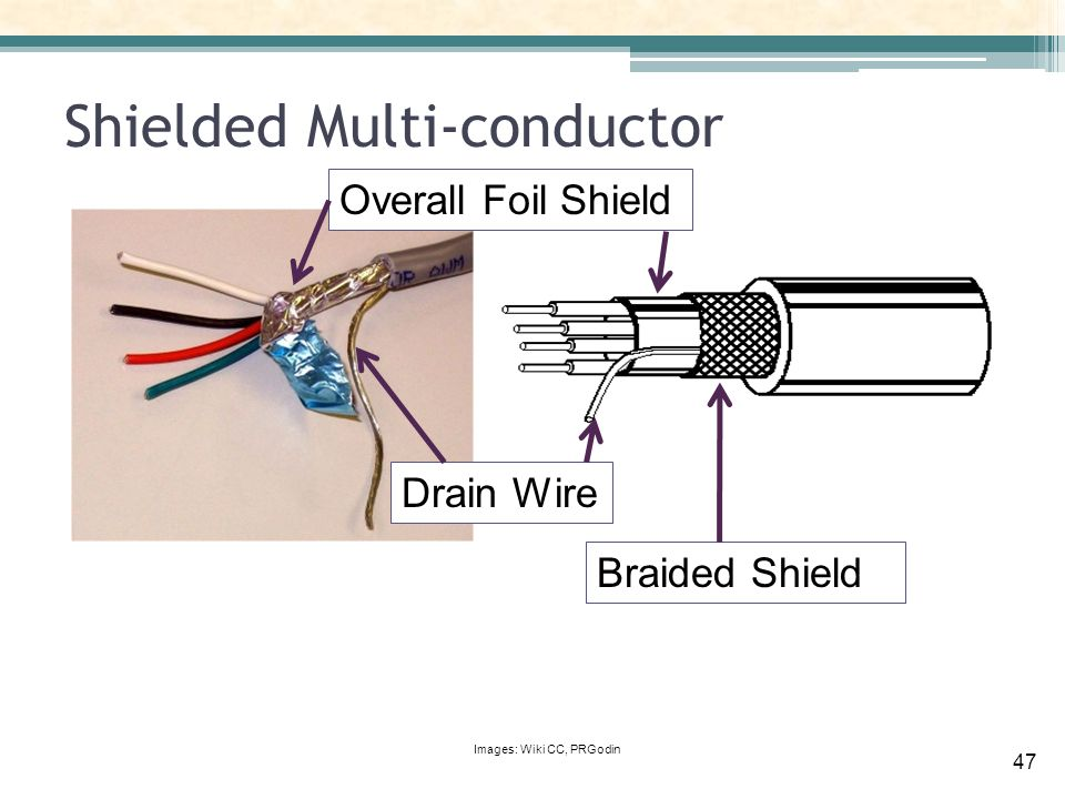 Lovely Drain Wire Pictures Inspiration - Electrical Circuit ...