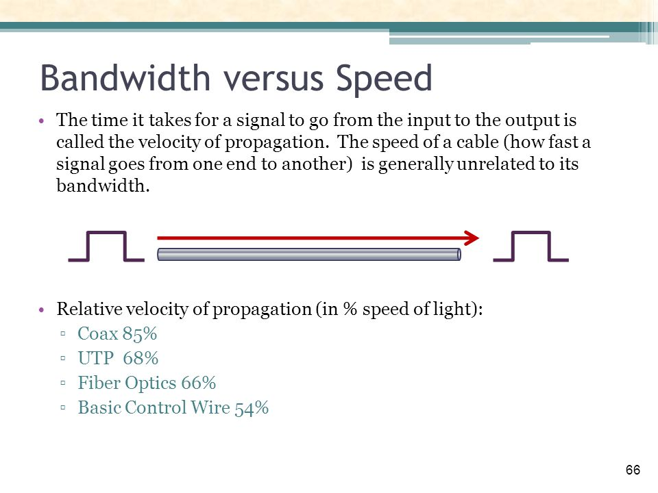 describe the relationship between bandwidth data transfer rate and signal frequency