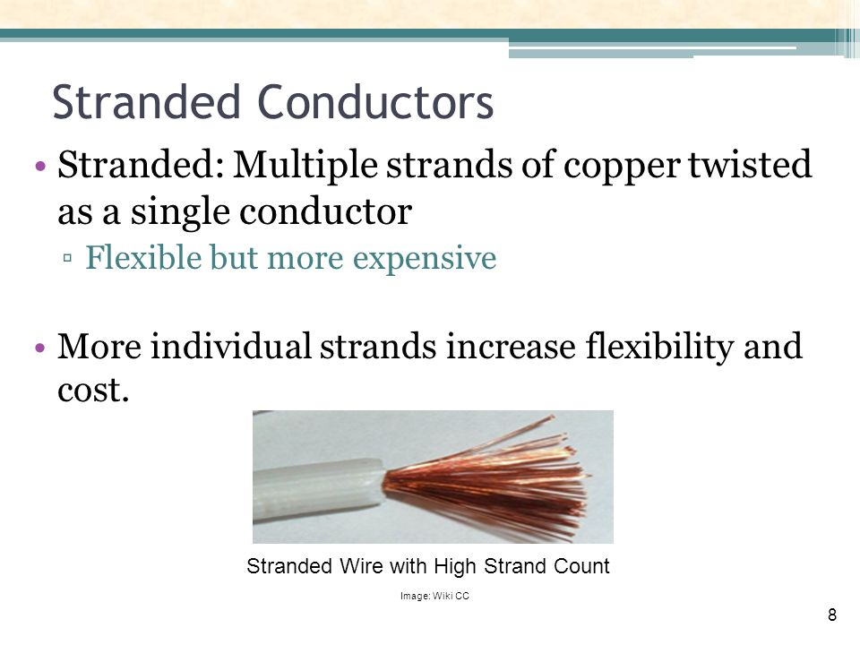 Stranded Copper Conductor : Cables and cabling infrastructure ppt download