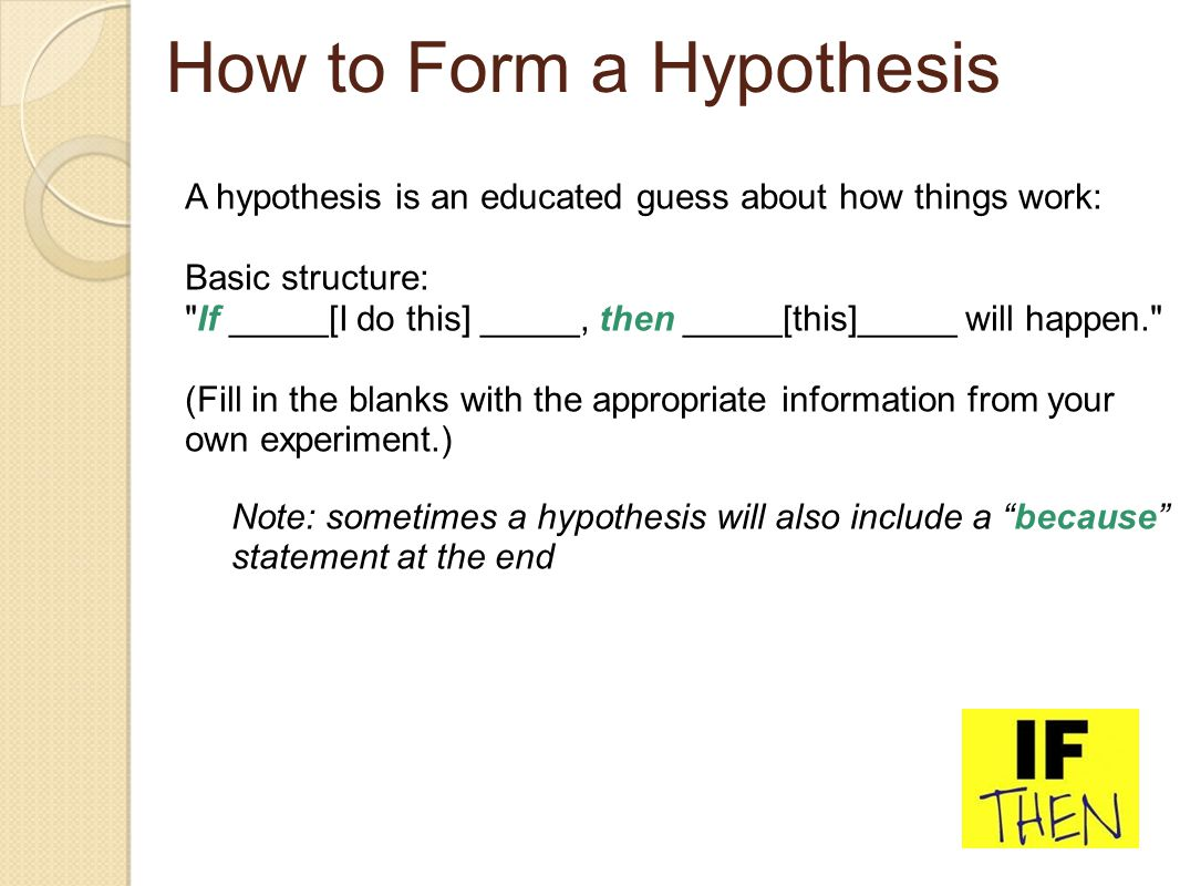 How to write a hypothesis for college biology