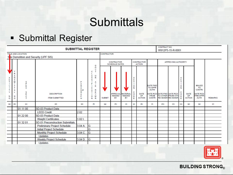 Succeeding On Usace Construction Contracts  Ppt Download