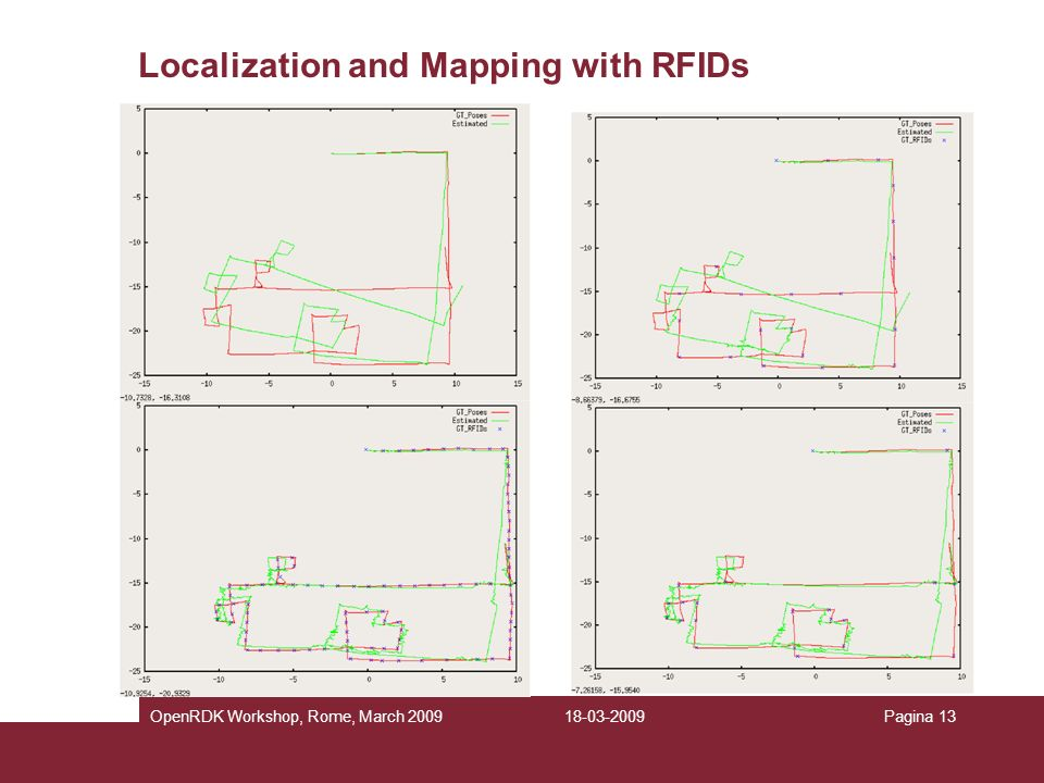 Localization and Mapping with RFIDs